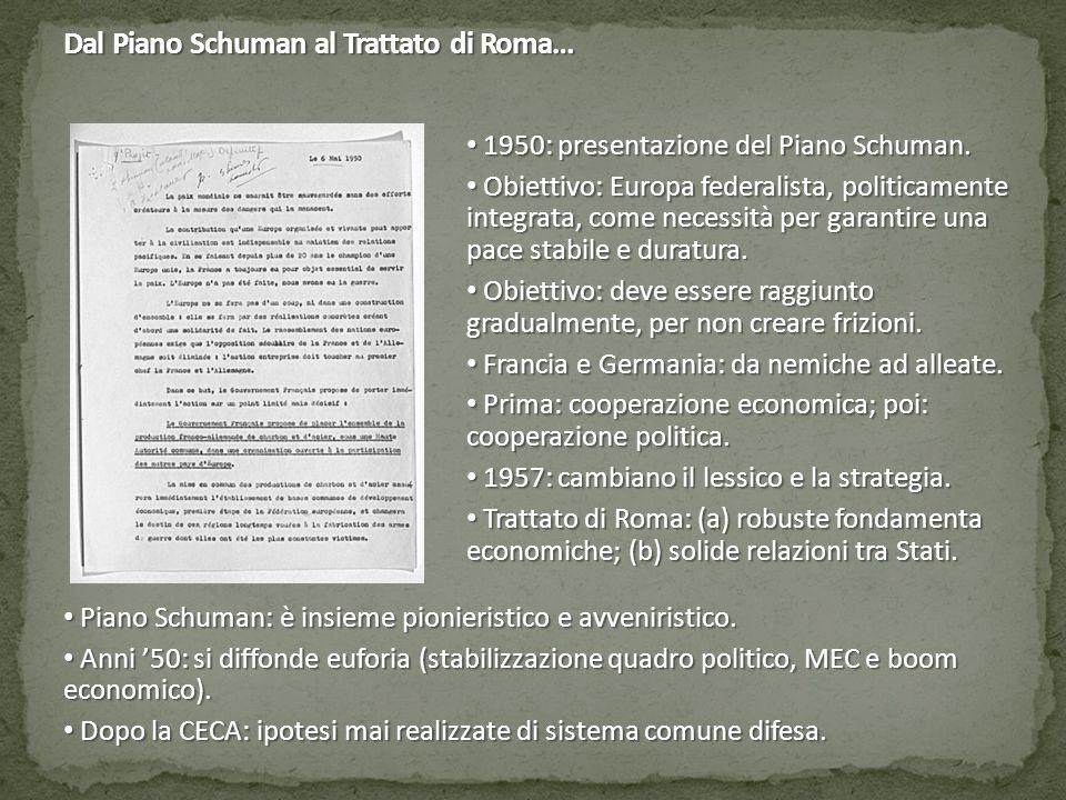 Dal Piano Schuman al Trattato di Roma…