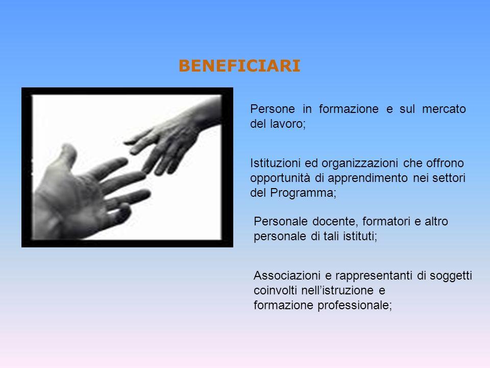 BENEFICIARI Persone in formazione e sul mercato del lavoro;