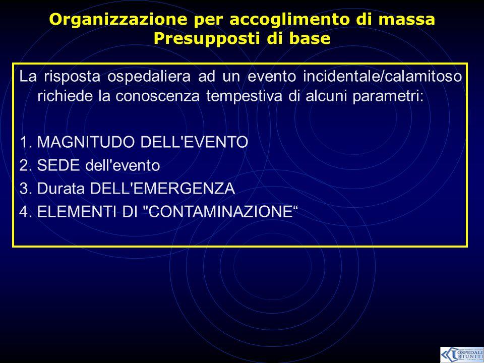 Organizzazione per accoglimento di massa