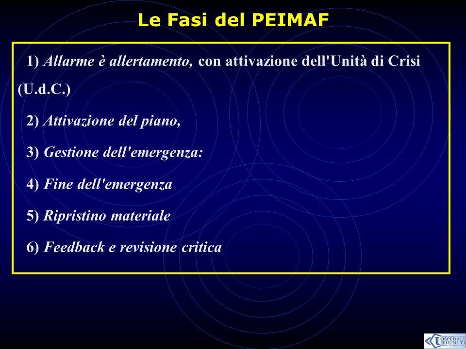 Le Fasi del PEIMAF 1) Allarme è allertamento, con attivazione dell Unità di Crisi (U.d.C.) 2) Attivazione del piano,