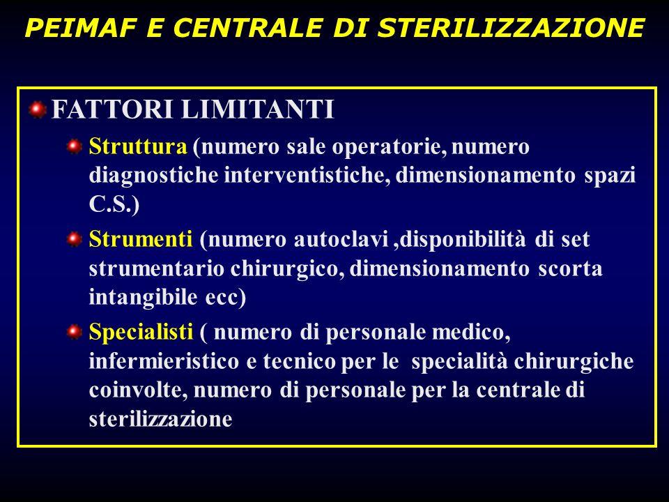 PEIMAF E CENTRALE DI STERILIZZAZIONE