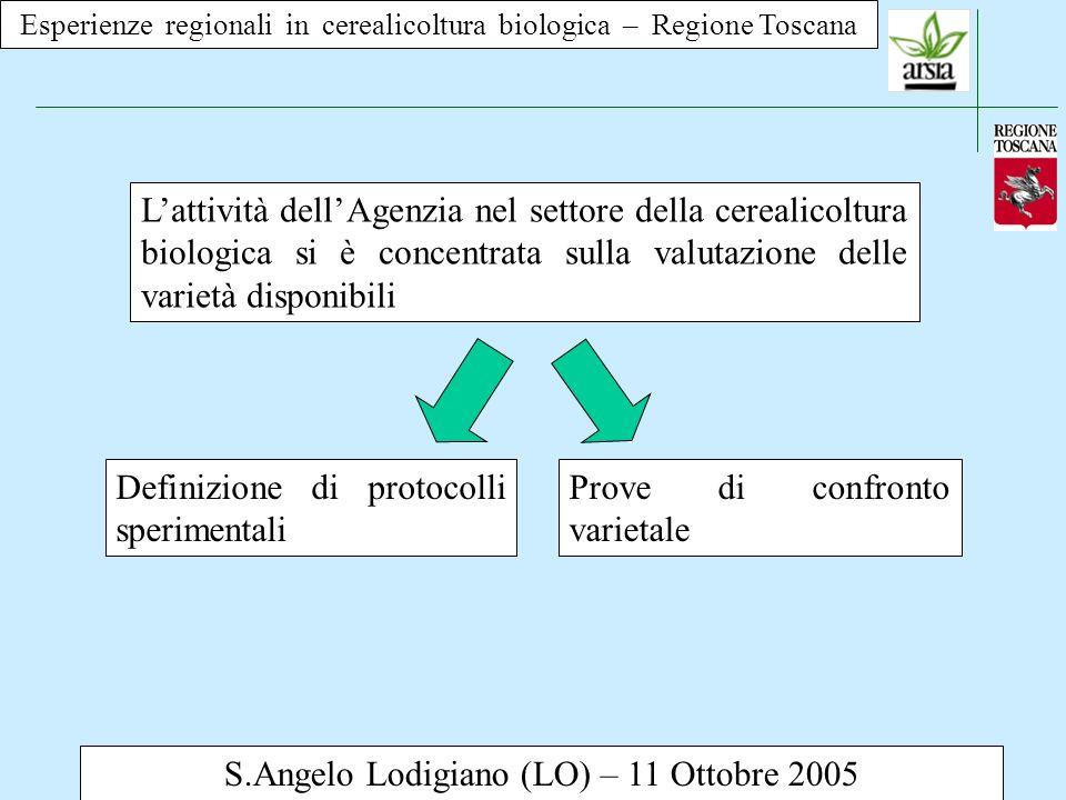 Definizione di protocolli sperimentali Prove di confronto varietale
