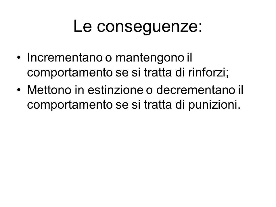 Le conseguenze: Incrementano o mantengono il comportamento se si tratta di rinforzi;