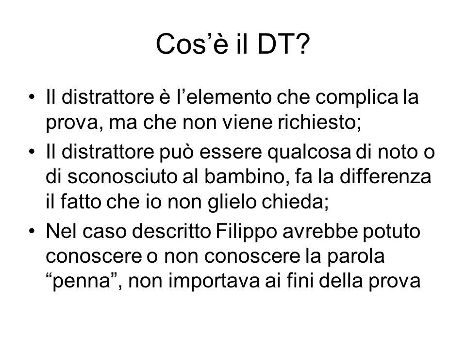 Cos'è il DT Il distrattore è l'elemento che complica la prova, ma che non viene richiesto;