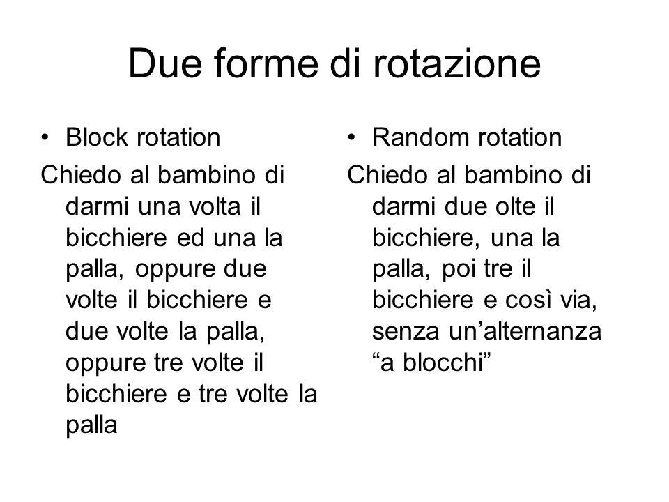 Due forme di rotazione Block rotation