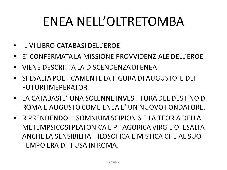 ENEA NELL'OLTRETOMBA IL VI LIBRO CATABASI DELL'EROE