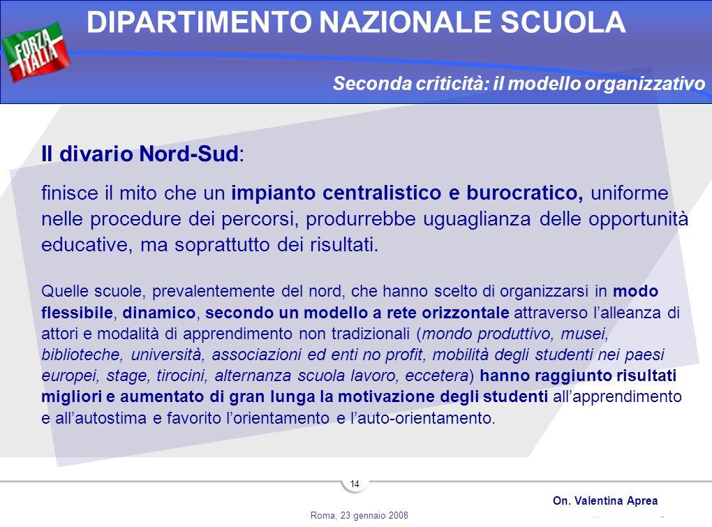 Seconda criticità: il modello organizzativo