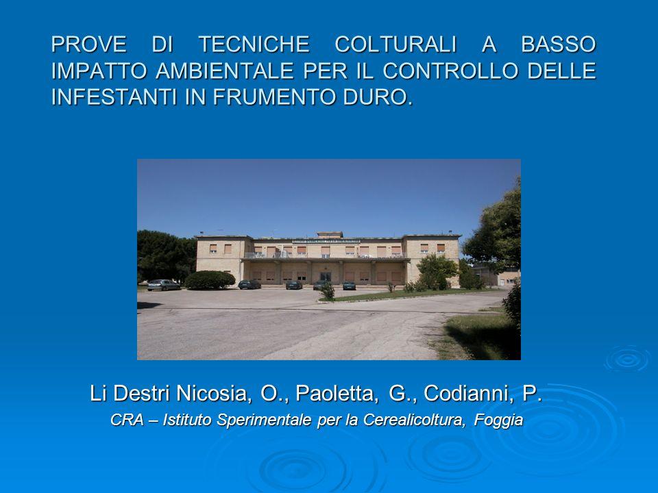Li Destri Nicosia, O., Paoletta, G., Codianni, P.