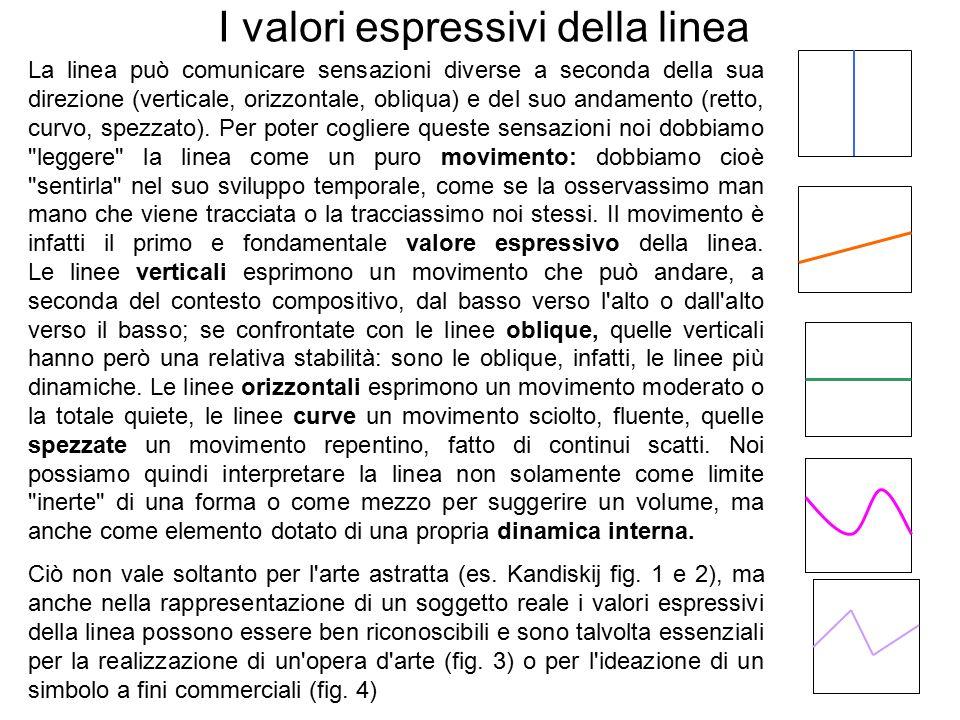 I valori espressivi della linea