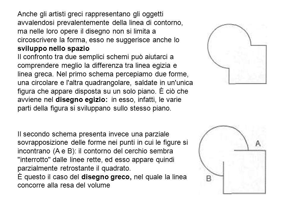 Anche gli artisti greci rappresentano gli oggetti avvalendosi prevalentemente della linea di contorno, ma nelle loro opere il disegno non si limita a circoscrivere la forma, esso ne suggerisce anche lo sviluppo nello spazio