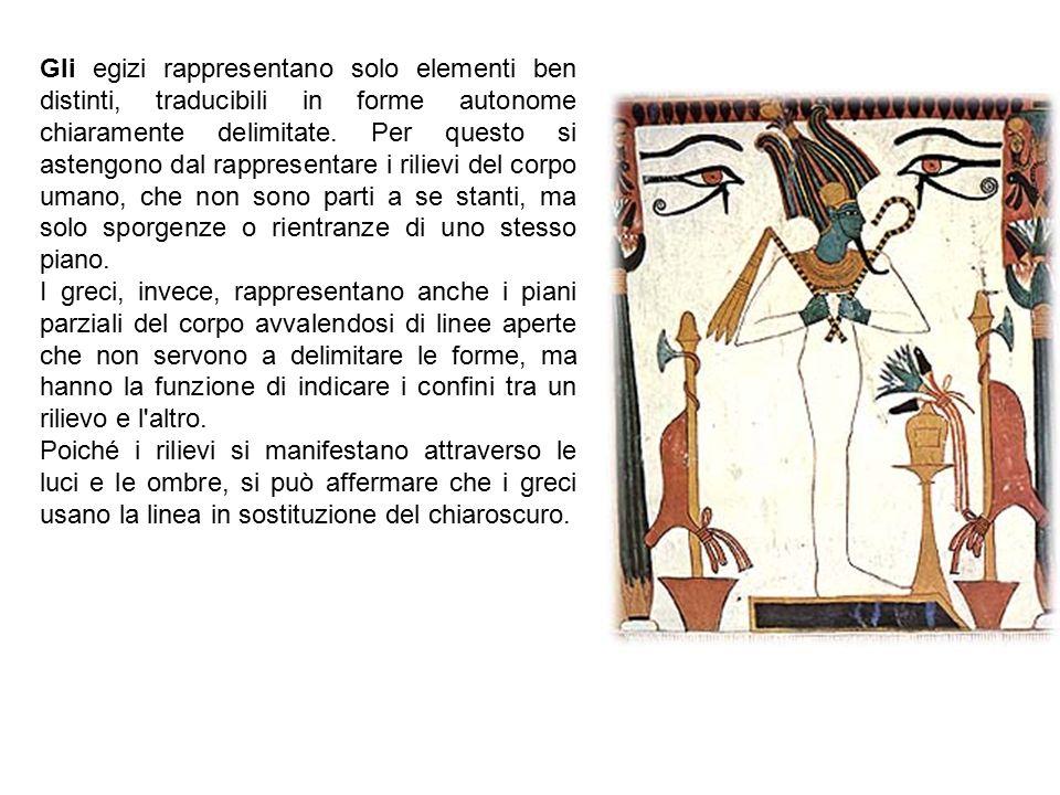 Gli egizi rappresentano solo elementi ben distinti, traducibili in forme autonome chiaramente delimitate. Per questo si astengono dal rappresentare i rilievi del corpo umano, che non sono parti a se stanti, ma solo sporgenze o rientranze di uno stesso piano.