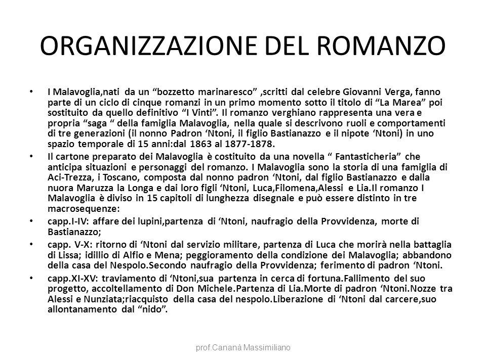 ORGANIZZAZIONE DEL ROMANZO