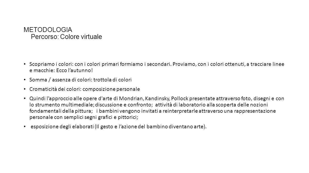 METODOLOGIA Percorso: Colore virtuale