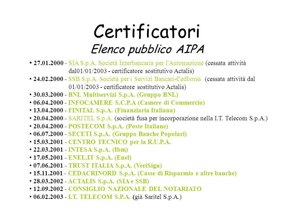 Certificatori Elenco pubblico AIPA