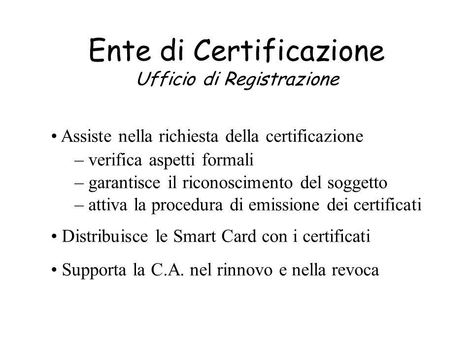 Ente di Certificazione Ufficio di Registrazione