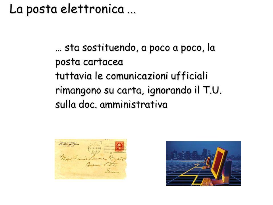La posta elettronica ... … sta sostituendo, a poco a poco, la posta cartacea.
