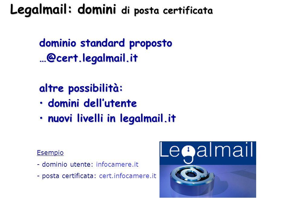 Legalmail: domini di posta certificata