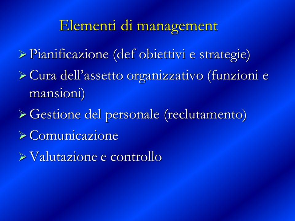 Elementi di management