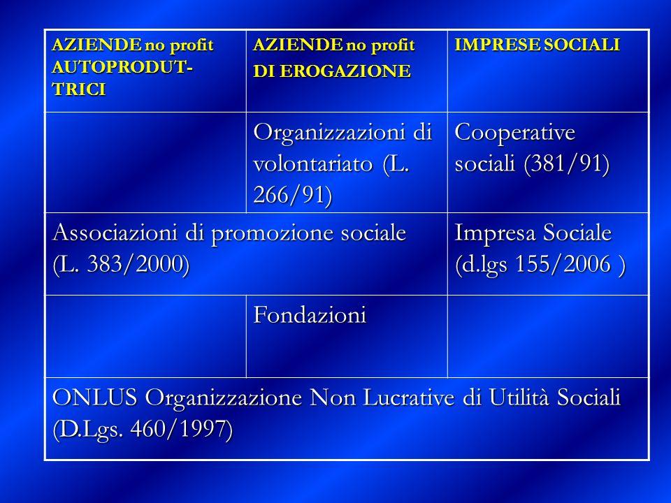 Organizzazioni di volontariato (L. 266/91)