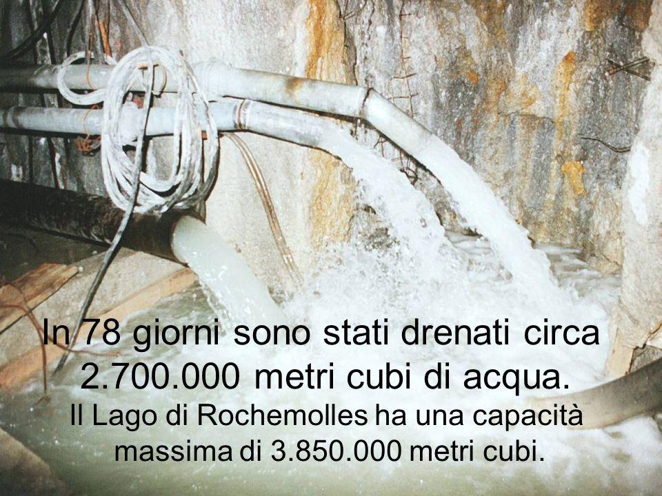 In 78 giorni sono stati drenati circa 2.700.000 metri cubi di acqua.