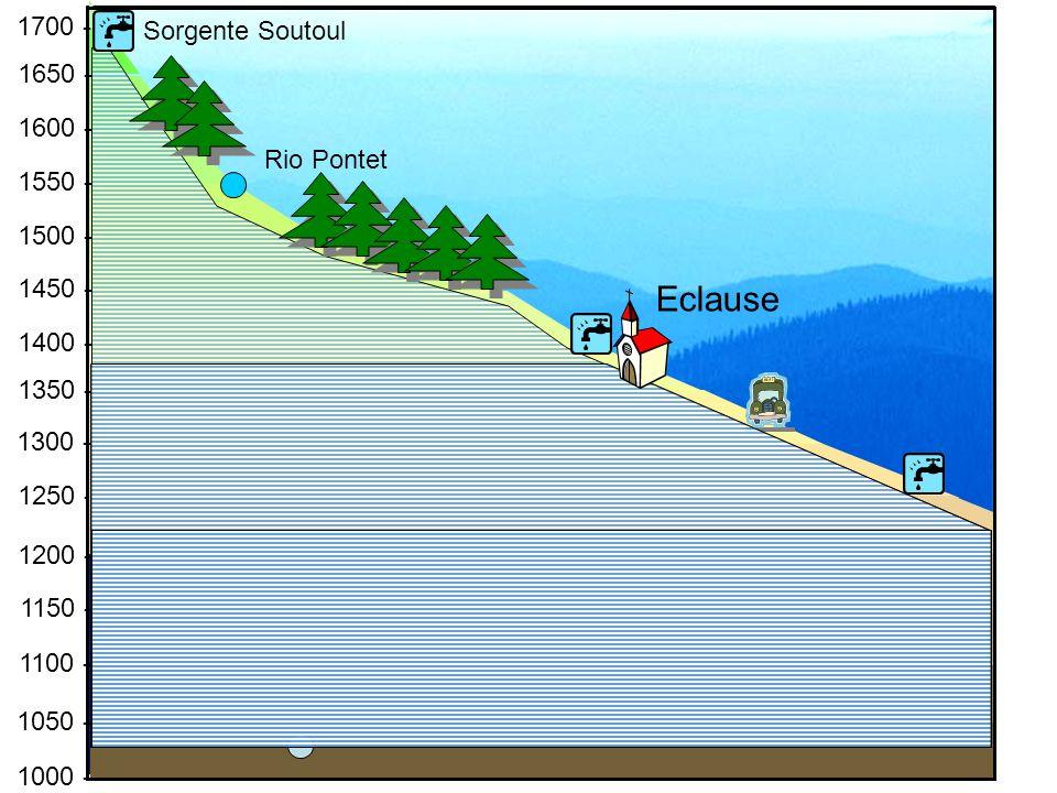 Eclause 1700 - Sorgente Soutoul 1650 - 1600 - Rio Pontet 1550 - 1500 -