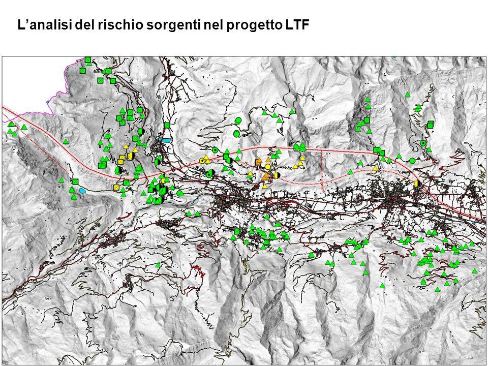 L'analisi del rischio sorgenti nel progetto LTF