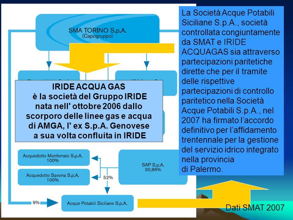 è la società del Gruppo IRIDE nata nell ottobre 2006 dallo