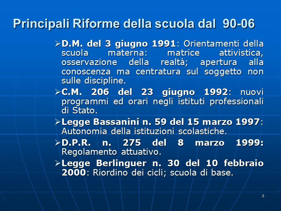 Principali Riforme della scuola dal 90-06