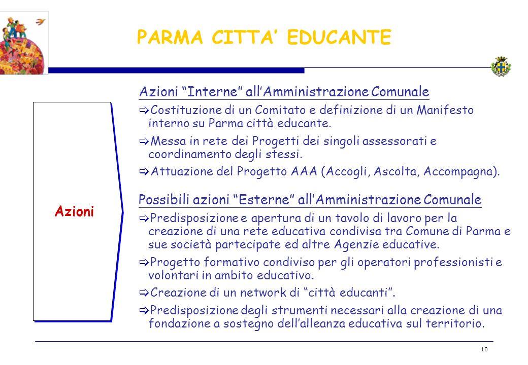 PARMA CITTA' EDUCANTE Azioni Interne all'Amministrazione Comunale