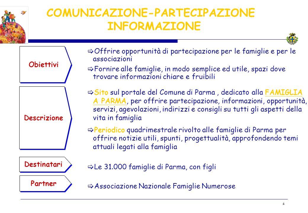 COMUNICAZIONE-PARTECIPAZIONE-INFORMAZIONE