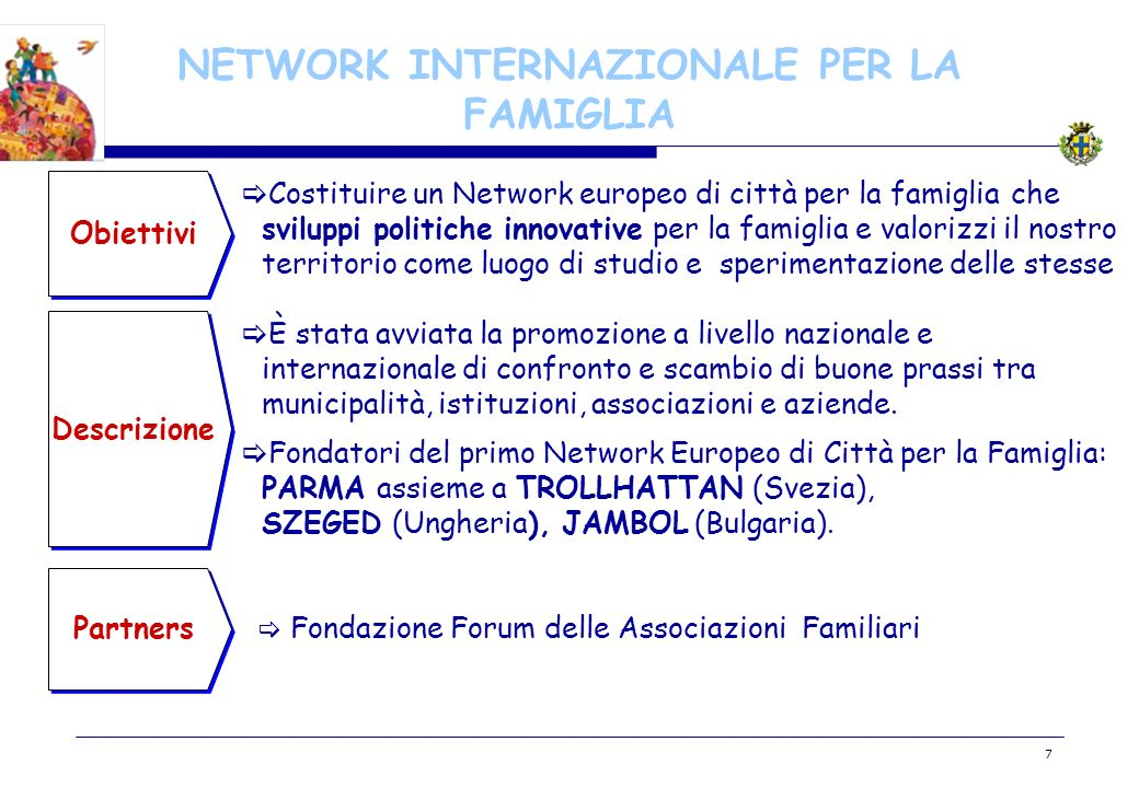 NETWORK INTERNAZIONALE PER LA FAMIGLIA
