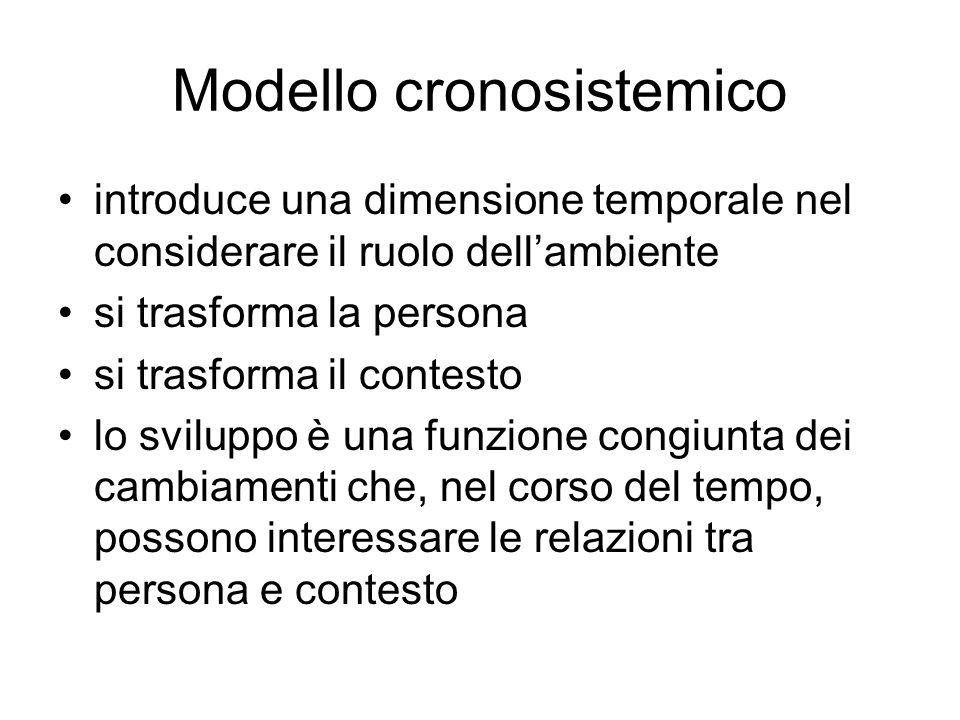 Modello cronosistemico