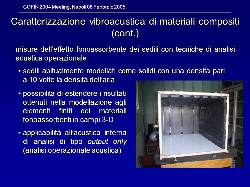 Caratterizzazione vibroacustica di materiali compositi (cont.)