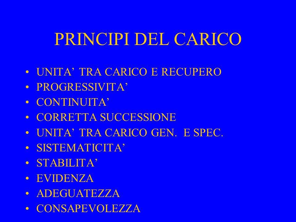PRINCIPI DEL CARICO UNITA' TRA CARICO E RECUPERO PROGRESSIVITA'