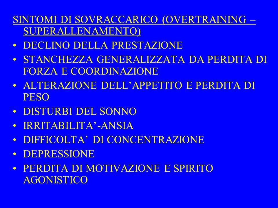 SINTOMI DI SOVRACCARICO (OVERTRAINING – SUPERALLENAMENTO)