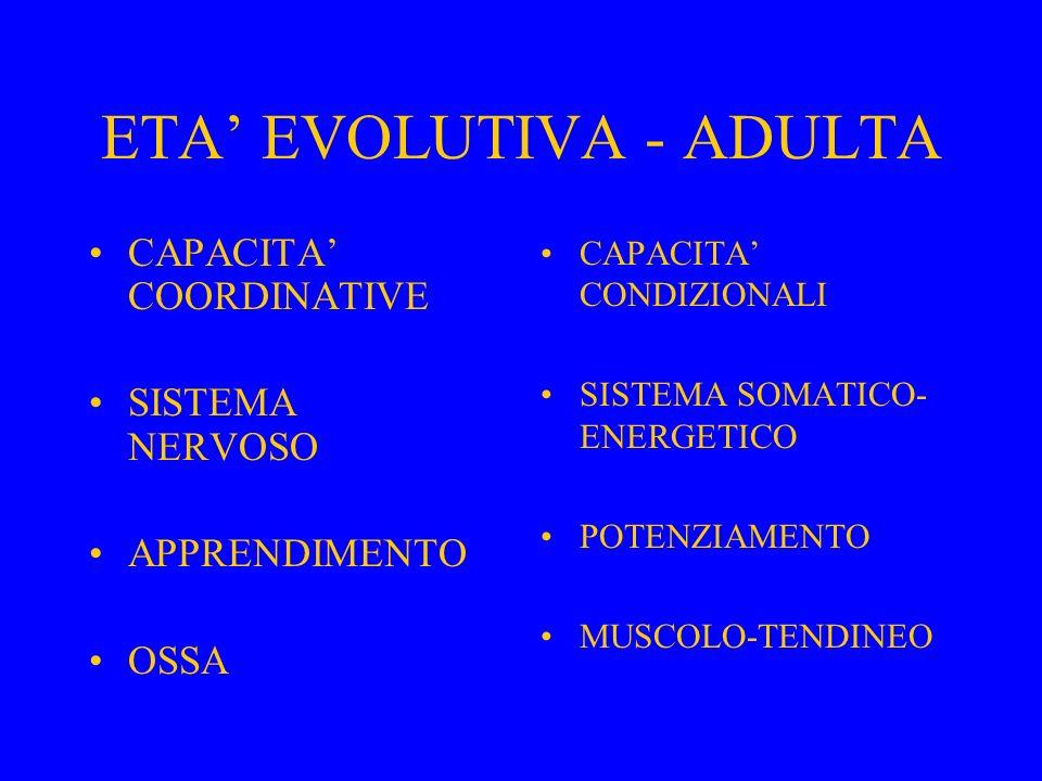 ETA' EVOLUTIVA - ADULTA