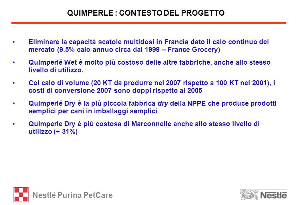 QUIMPERLE : CONTESTO DEL PROGETTO