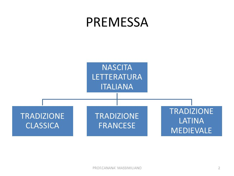 PREMESSA PROF.CANANA MASSIMILIANO NASCITA LETTERATURA ITALIANA