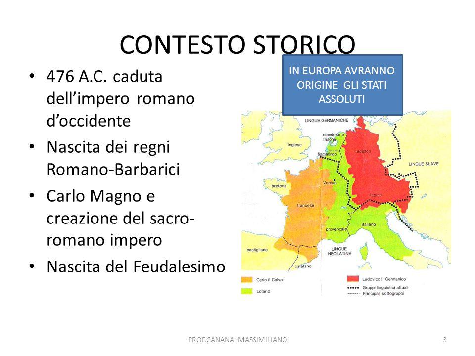 CONTESTO STORICO 476 A.C. caduta dell'impero romano d'occidente
