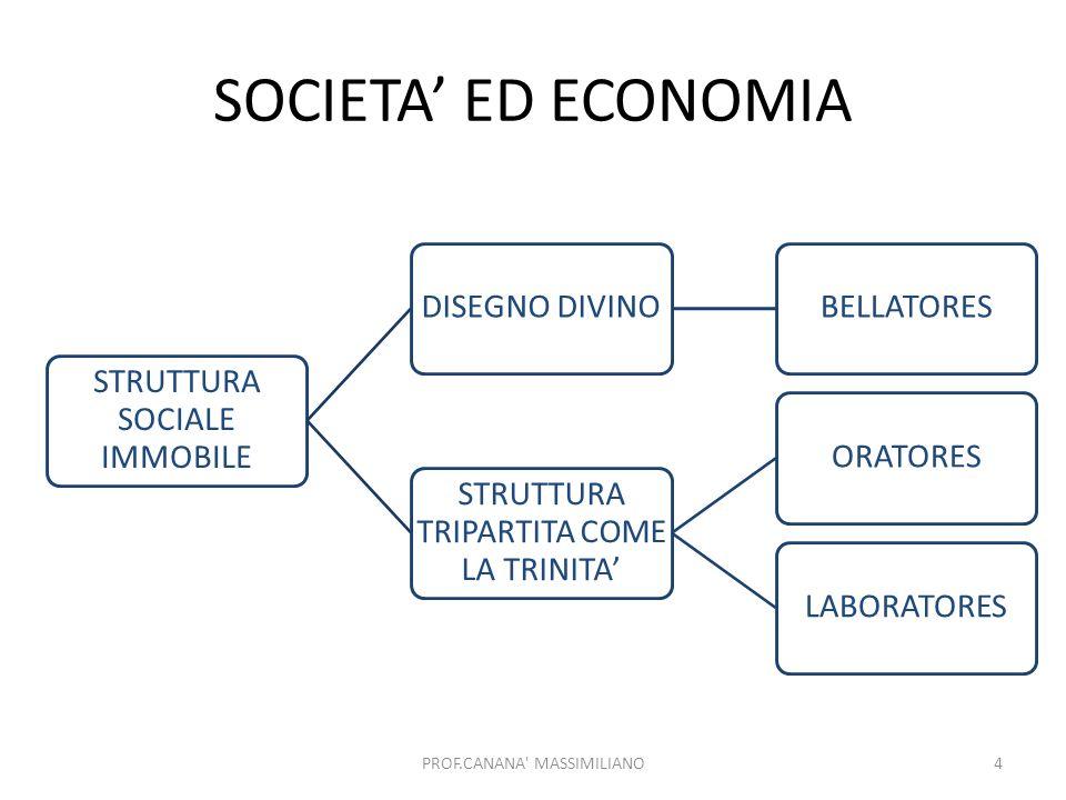 SOCIETA' ED ECONOMIA PROF.CANANA MASSIMILIANO