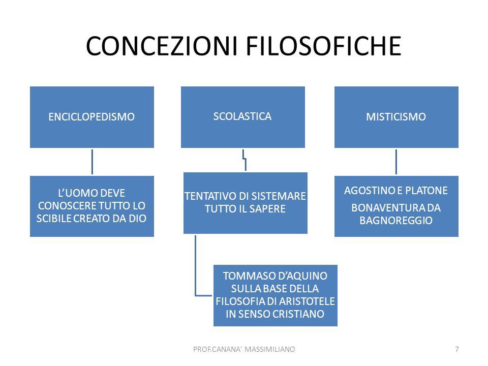 CONCEZIONI FILOSOFICHE