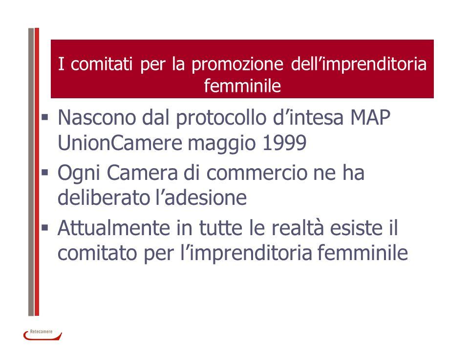 I comitati per la promozione dell'imprenditoria femminile