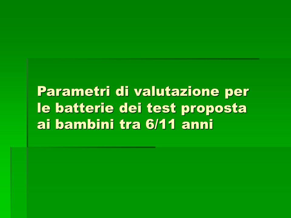 Parametri di valutazione per le batterie dei test proposta ai bambini tra 6/11 anni