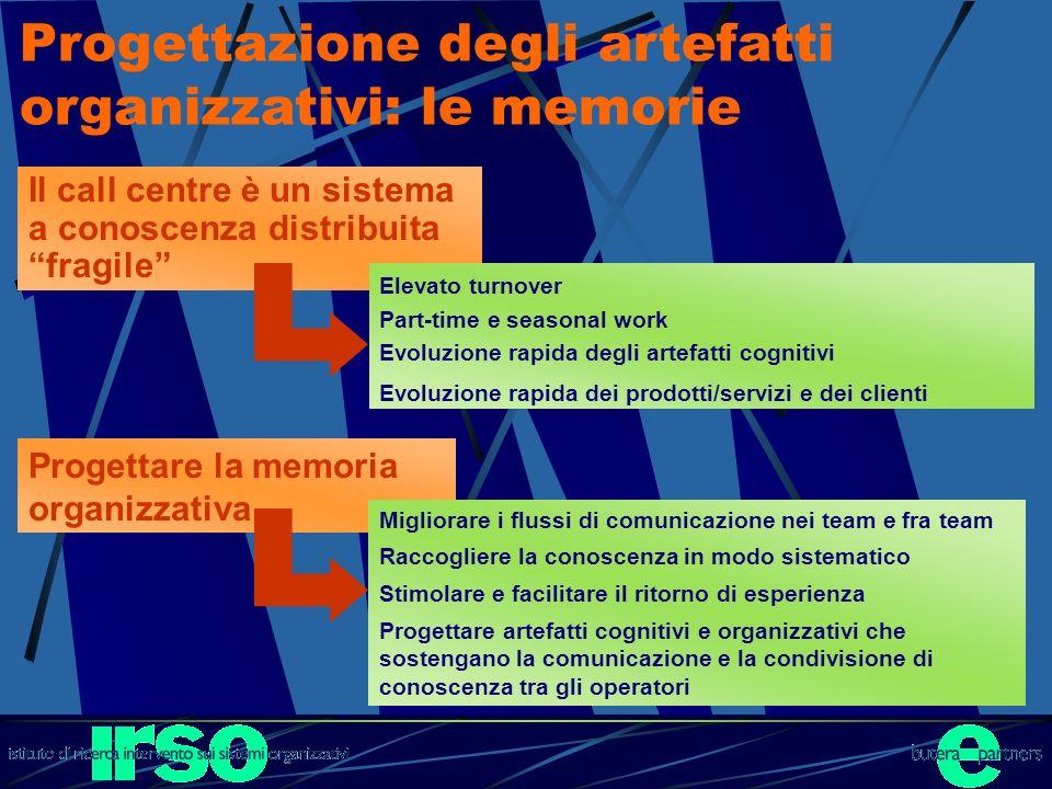 Progettazione degli artefatti organizzativi: le memorie