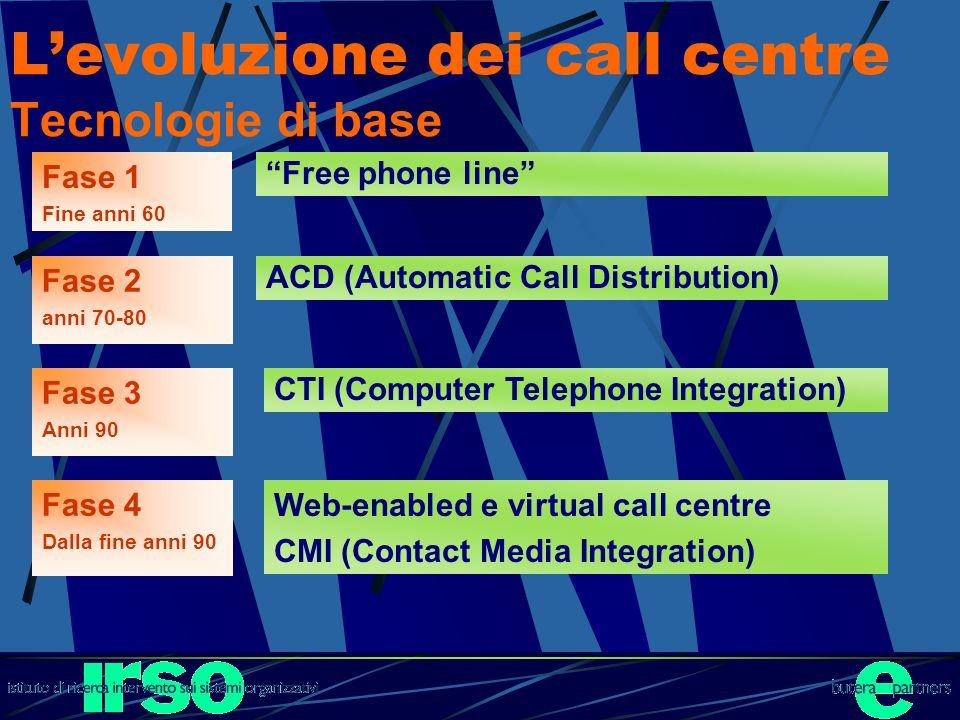 L'evoluzione dei call centre Tecnologie di base