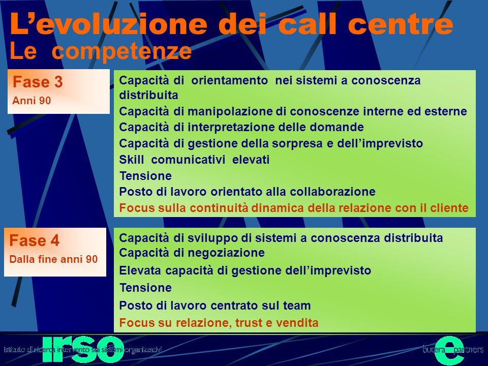 L'evoluzione dei call centre