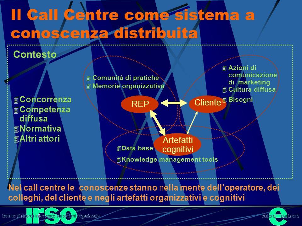 Il Call Centre come sistema a conoscenza distribuita