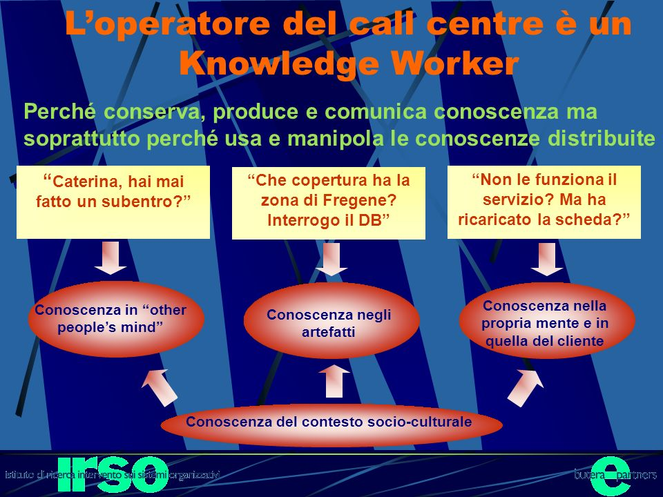 L'operatore del call centre è un Knowledge Worker