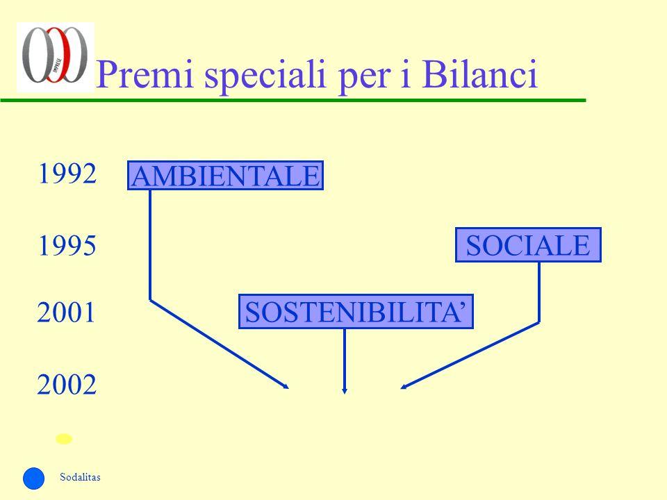 Premi speciali per i Bilanci