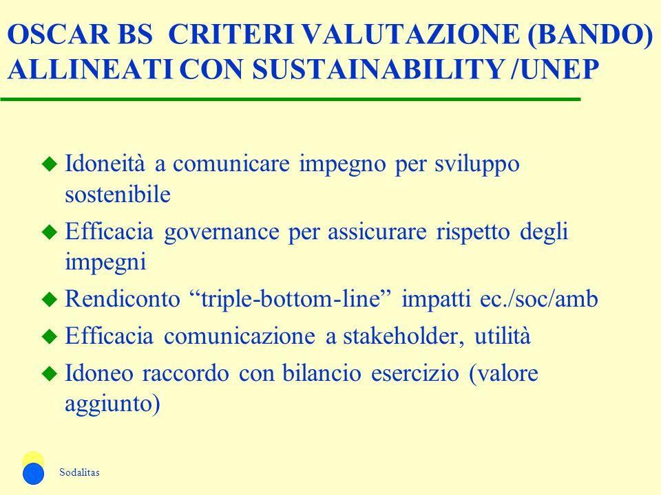 OSCAR BS CRITERI VALUTAZIONE (BANDO) ALLINEATI CON SUSTAINABILITY /UNEP